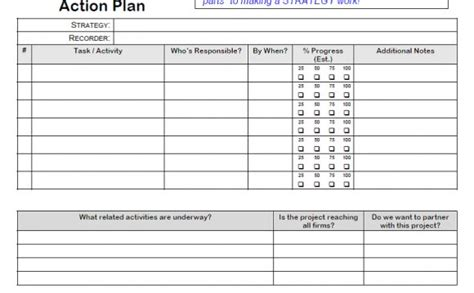 business intelligence plan template business development plans template business