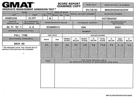 Mba Teste Percentile by Gmatpro121 Privategmattuition Cliffsteele