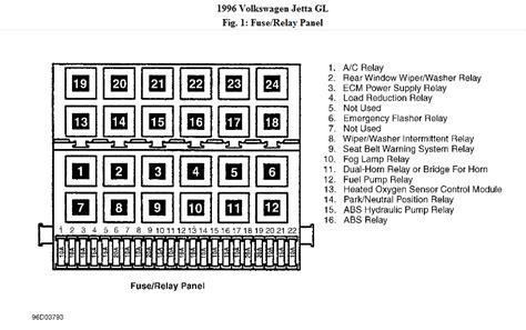volkswagen jetta fuse relay diagram  wiring diagram
