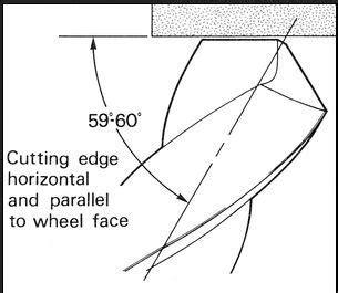 Nachi Drill Bit Hss Helix Angle 7 best sharpening drill bits images on drills