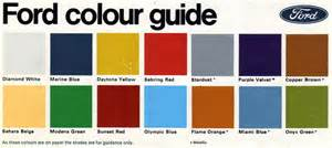 ford colour charts