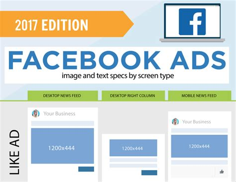 format video facebook ads facebook ad formats 2017 cat howell