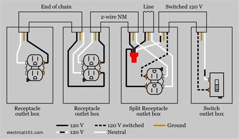 wiring switched receptacles switched free printable wiring diagrams