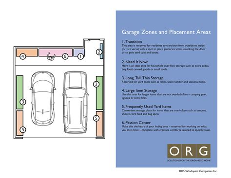 Garage Organization Zones Tips On How To Organize Your Garage Road Travel Magazine