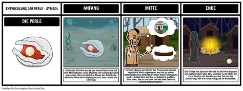 libro symbolismus der perlen symbolismus storyboard von de exles