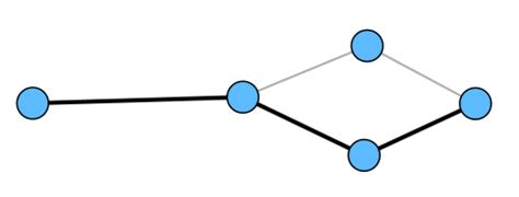 orthogonal layout javascript svg network multi route orthogonal graph in d3 js
