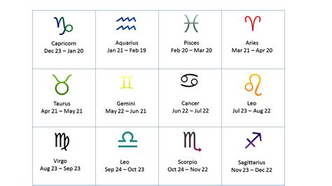 astrological signs zodiac sign bing images