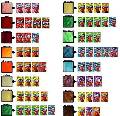 kool aid hair dye chart kool aid hair color guide i remember pinning this but i