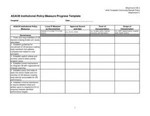 Roles and responsibilities template aplg planetariums org