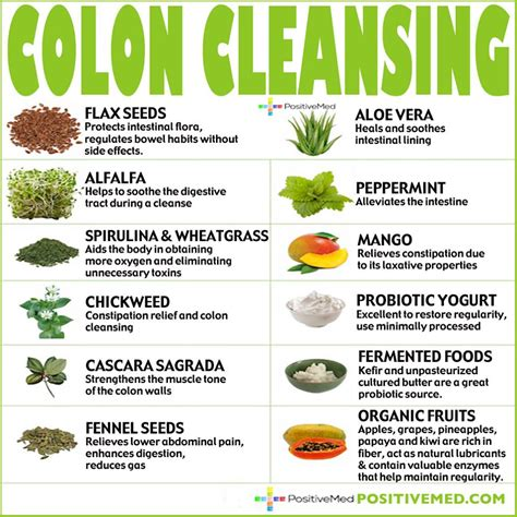 Detox Fruits List by Colon Cleansing Foods Pn