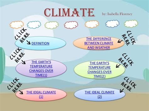 time difference and climate climate