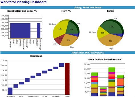 Software Sellers Workplace Cognos Screenshots Cognos Dashboard Templates