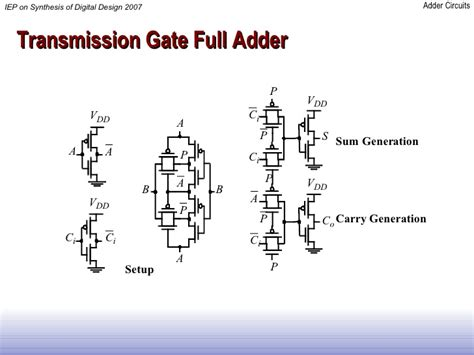 transistor sizing in transmission gate transmission gate transistor sizing 28 images mosfet circuits l5 adders issn 2229 5518