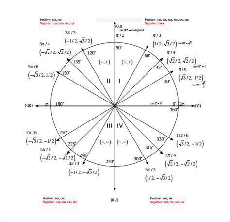 tan x unit circle degrees geogebra
