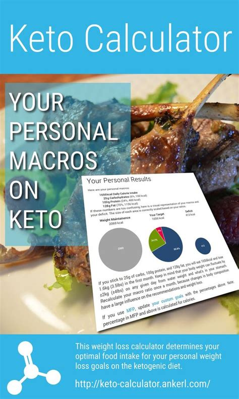 weight loss ketogenic diet this weight loss calculator finds out how you can lose