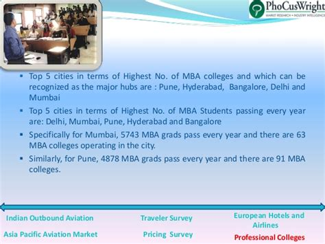 Top Mba In Aviation Management Colleges In India by Summer Internship Report Phocuswright