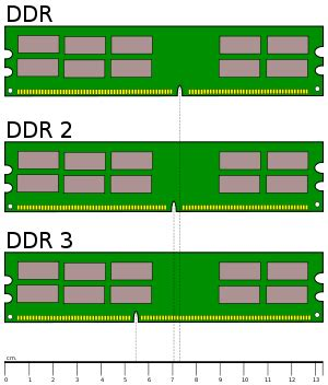 how do i what of ram to buy memory can i extend my total ram by buying more and