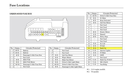 2013 honda accord engine wiring diagram 1991 honda accord