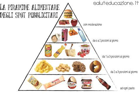 merceologia degli alimenti pubblicit 224 e piramidi alimentari saluteducazione il