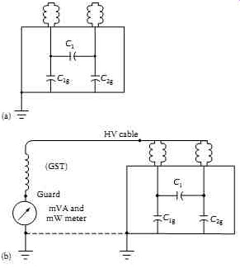 power capacitor testing procedure power factor and dissipation factor testing methods part 3