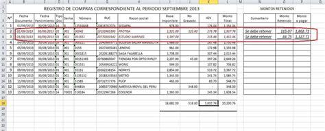retenciones 2016 gerencie tabla de retencion en la fuente para asalariados 2016