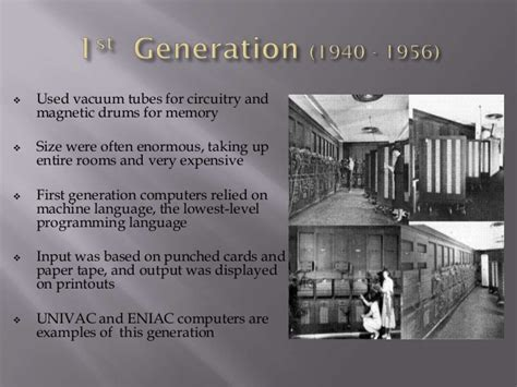 Eniac by Generations Of Computer
