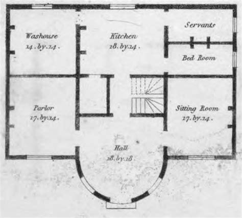 19th Century Floor Plans | 19th century style house plans home design and style