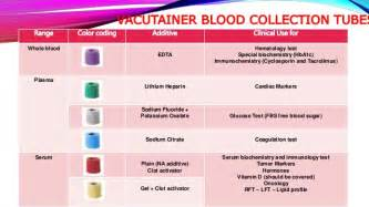 phlebotomy colors phlebotomy color note pictures to pin on
