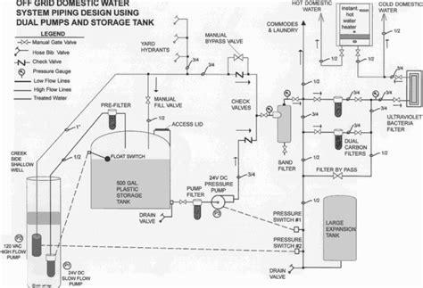 design home water system water filtration isleta el espino