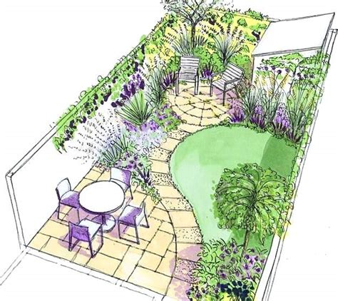 landscape design and layout garden plan ideas small garden layout and planning small