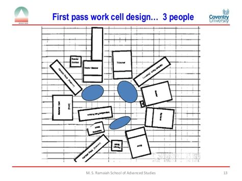 work cell layout design work cell layout design manufacturing cell design