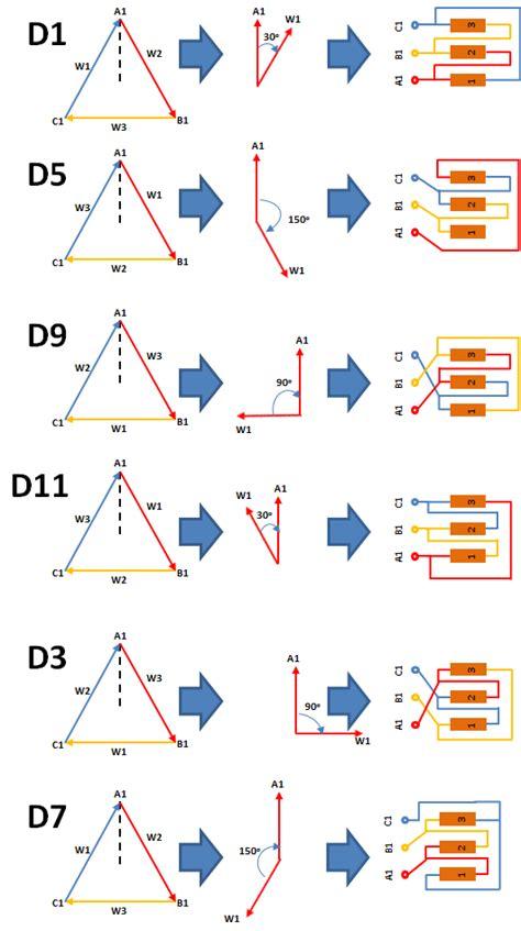 diagram vektor vektor pada transformator ii direktori listrik