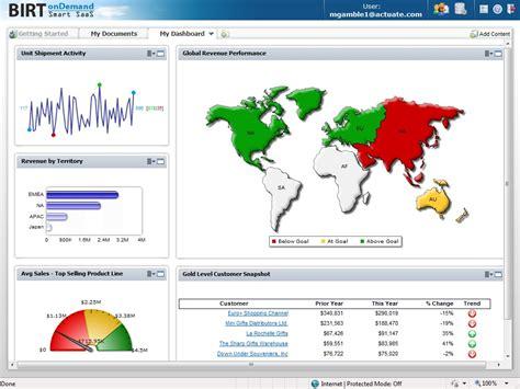 birt report templates actuate birt analytics reviews technologyadvice