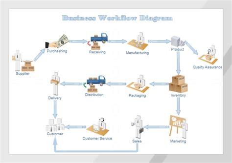 how to draw a workflow diagram draw workflow diagrams in the fastest way with 3d shapes