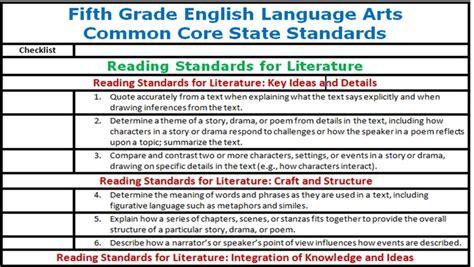 instructional design criteria checklist 25 best instructional goals gt sub goals gt sequence images on