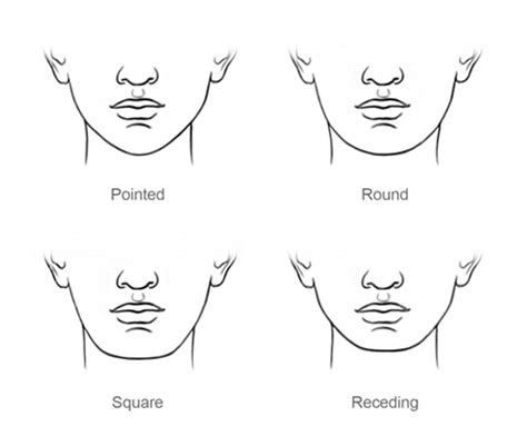 jaw line types types of jawlines wonjin beauty medical page 2 plastic