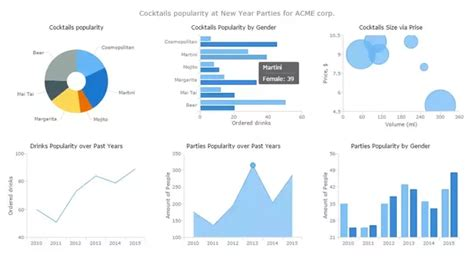 javascript printable area what are the alternatives to fusion charts javascript