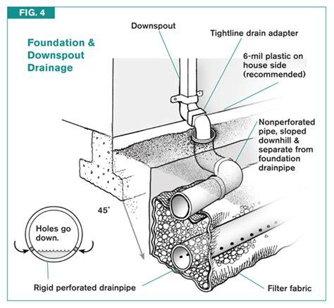 basement drainage systems basements greenbuildingadvisor