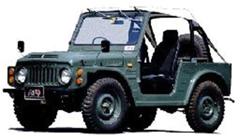 Lj50 Suzuki Suzuki Lj50 Info
