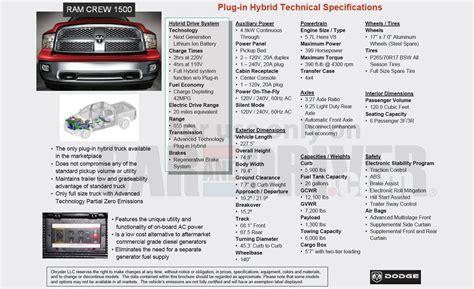 2017 Dodge Ram 1500 Crew Cab Interior Dimensions