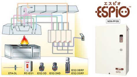 Kitchen Automatic Extinguishing System Restaurant Suppression Systems Espio Pre Engineered