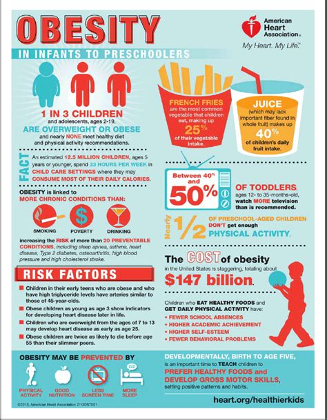 10 Ways To Prevent Obesity by Child Obesity Prevention List