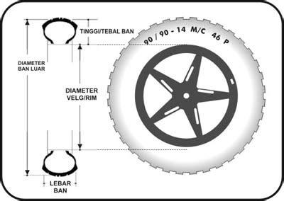 Modifikasi Vespa Ban Ukuran 17 by Sato Motor Waralaba Bengkel Motor 187 Cara Membaca Kode