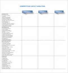competitor analysis template free doc 680537 competitor analysis template competitive