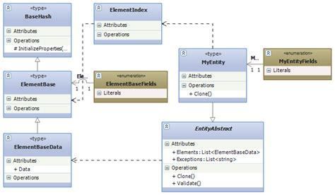 factory pattern in net framework entity factory design pattern for net codeproject