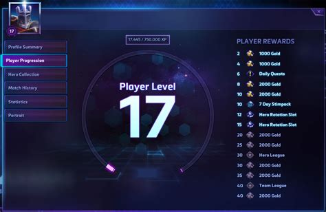 game design level progression maximizing gold experience in heroes of the storm