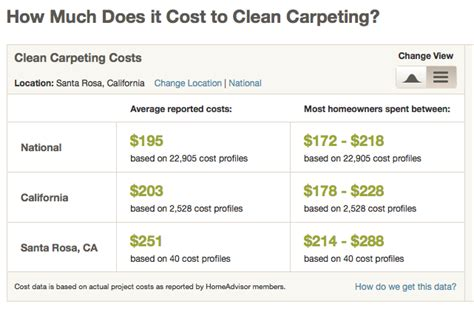 upholstery cleaning prices carpet cleaning prices what will it cost to clean my