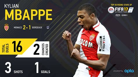 kylian mbappe in fifa 17 arsenal real madrid target and fifa 17 rising star of fut