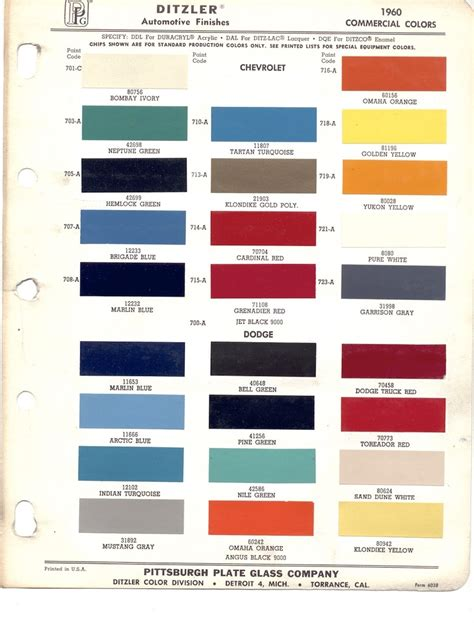 ppg motorcycle paint color chart ppg paint codes newsonair org