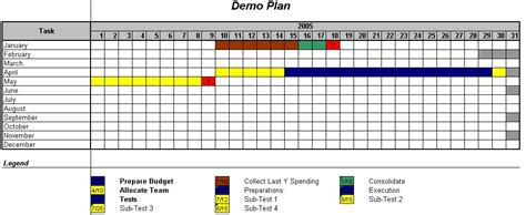 resource calendar template excel officehelp macro 00044 custom gantt charts for